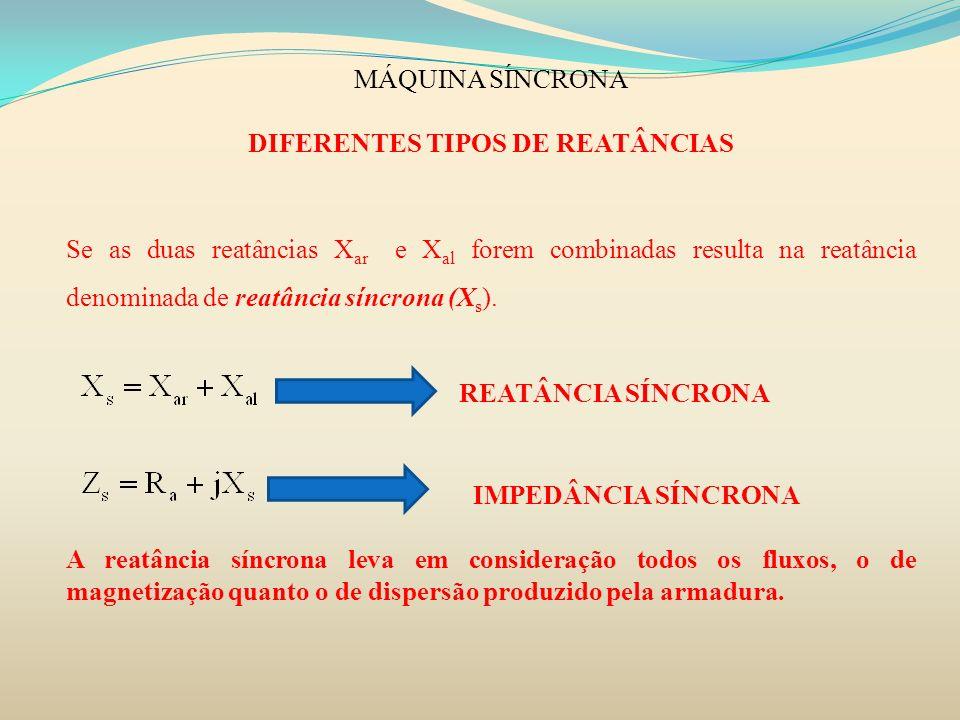 MÁQUINA SÍNCRONA DIFERENTES TIPOS DE REATÂNCIAS Se as duas reatâncias X ar e X al forem combinadas resulta na reatância denominada de reatância síncro