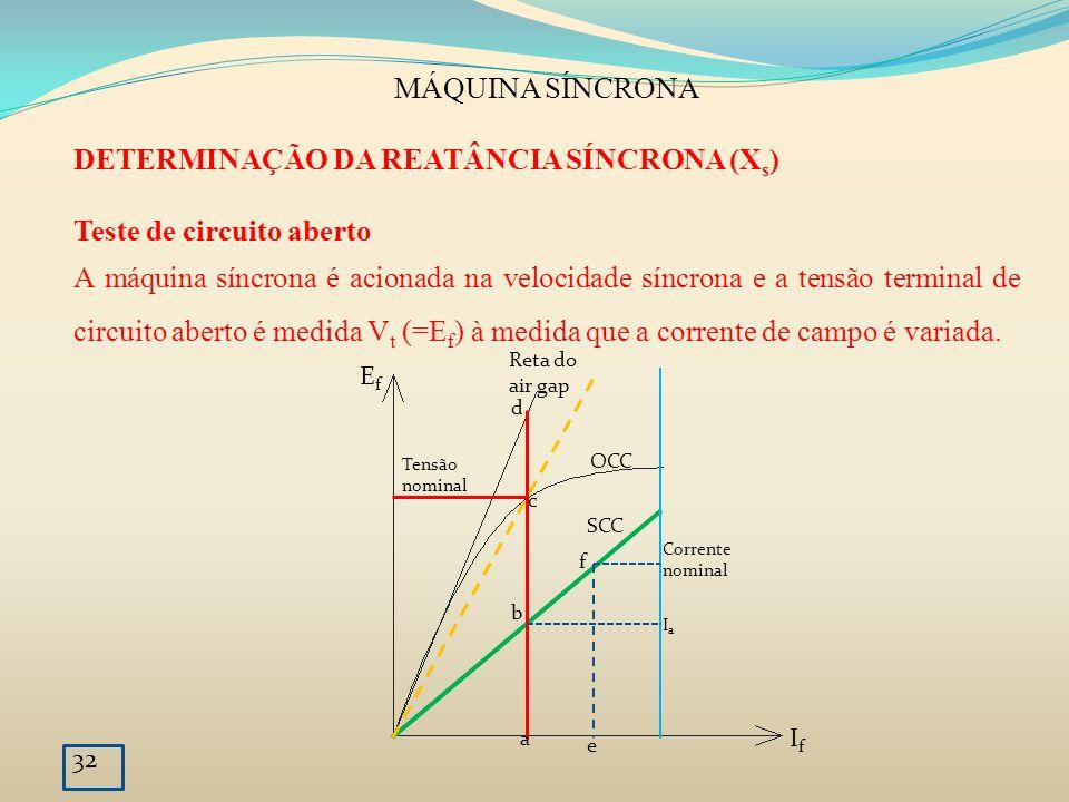 MÁQUINA SÍNCRONA DETERMINAÇÃO DA REATÂNCIA SÍNCRONA (X s ) Teste de circuito aberto A máquina síncrona é acionada na velocidade síncrona e a tensão te