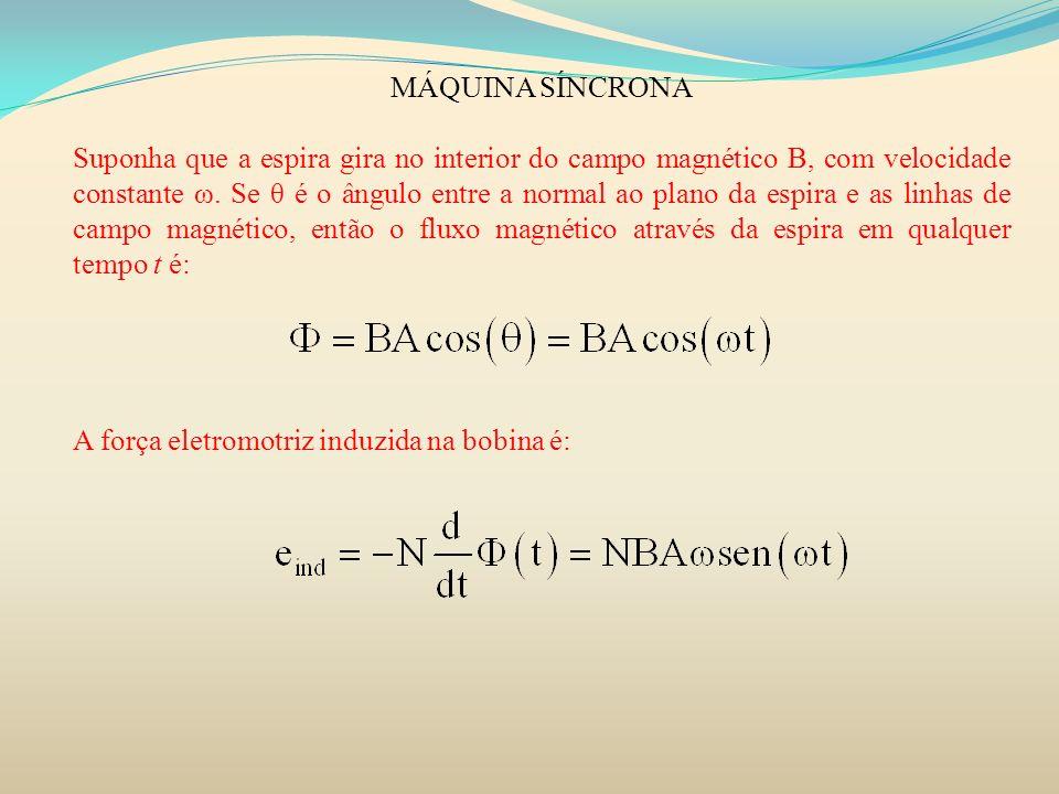 MÁQUINA SÍNCRONA Suponha que a espira gira no interior do campo magnético B, com velocidade constante ω. Se θ é o ângulo entre a normal ao plano da es