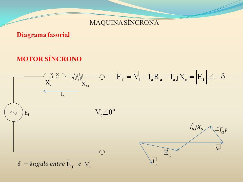 MÁQUINA SÍNCRONA Diagrama fasorial MOTOR SÍNCRONO XsXs X ar EfEf IaIa