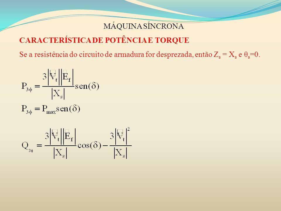 MÁQUINA SÍNCRONA CARACTERÍSTICA DE POTÊNCIA E TORQUE Se a resistência do circuito de armadura for desprezada, então Z s = X s e θ s =0.