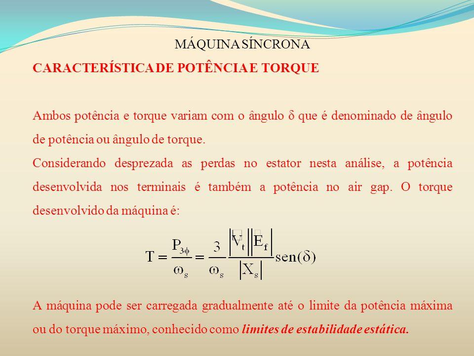 MÁQUINA SÍNCRONA CARACTERÍSTICA DE POTÊNCIA E TORQUE Ambos potência e torque variam com o ângulo δ que é denominado de ângulo de potência ou ângulo de