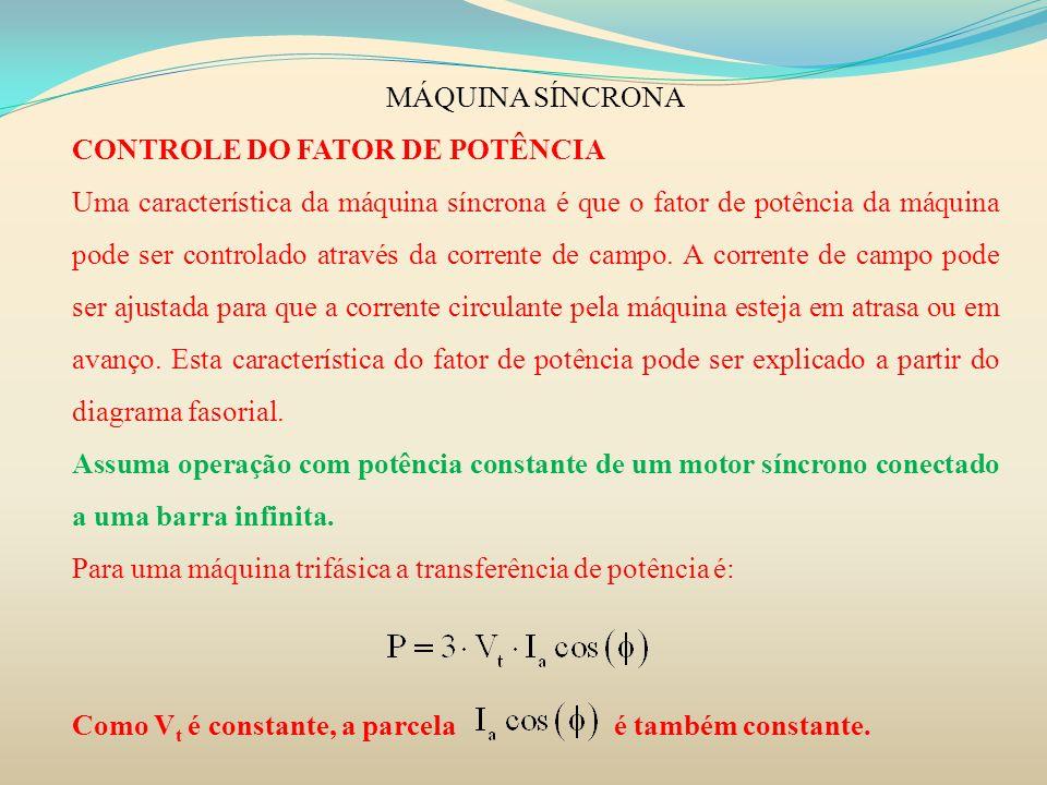 MÁQUINA SÍNCRONA CONTROLE DO FATOR DE POTÊNCIA Uma característica da máquina síncrona é que o fator de potência da máquina pode ser controlado através