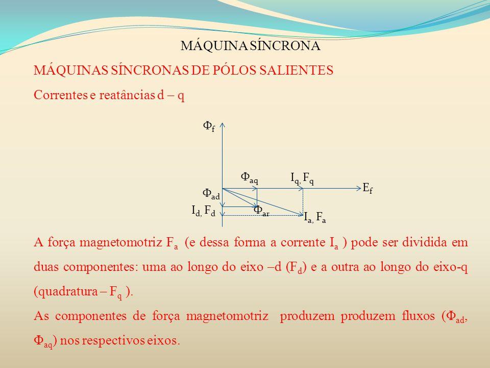MÁQUINA SÍNCRONA MÁQUINAS SÍNCRONAS DE PÓLOS SALIENTES Correntes e reatâncias d – q A força magnetomotriz F a (e dessa forma a corrente I a ) pode ser