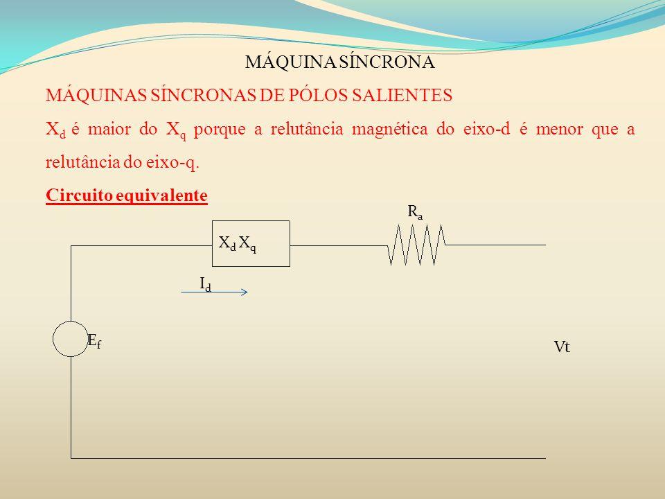 MÁQUINA SÍNCRONA MÁQUINAS SÍNCRONAS DE PÓLOS SALIENTES X d é maior do X q porque a relutância magnética do eixo-d é menor que a relutância do eixo-q.
