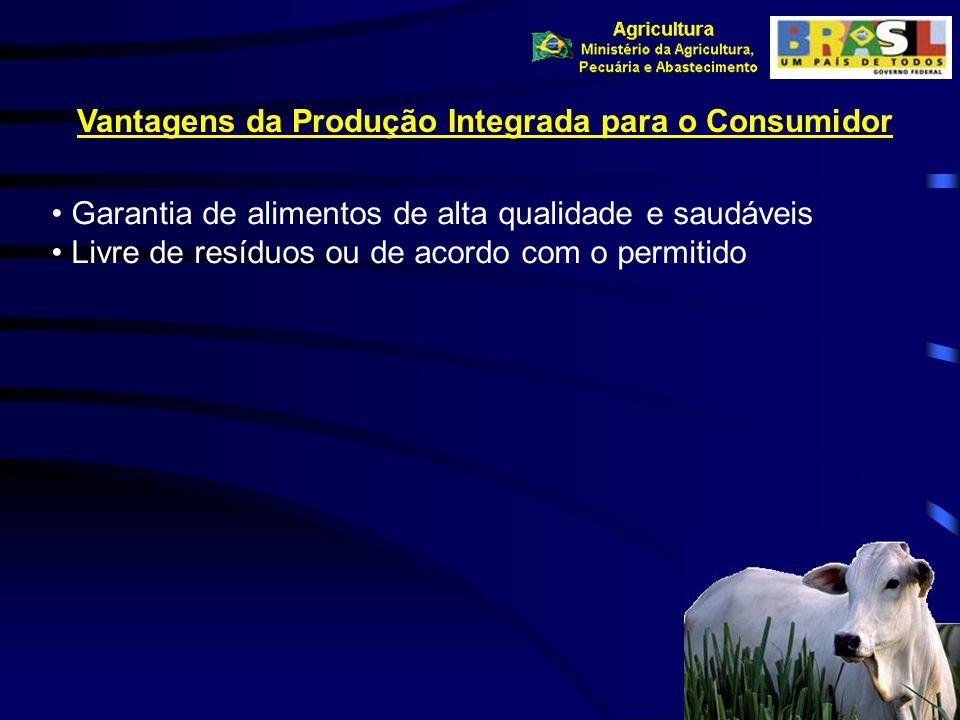 Vantagens da Produção Integrada para o Consumidor Garantia de alimentos de alta qualidade e saudáveis Livre de resíduos ou de acordo com o permitido