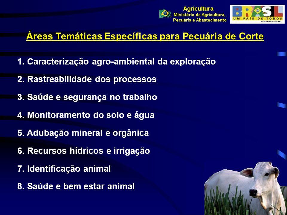 Áreas Temáticas Específicas para Pecuária de Corte 1. Caracterização agro-ambiental da exploração 2. Rastreabilidade dos processos 3. Saúde e seguranç