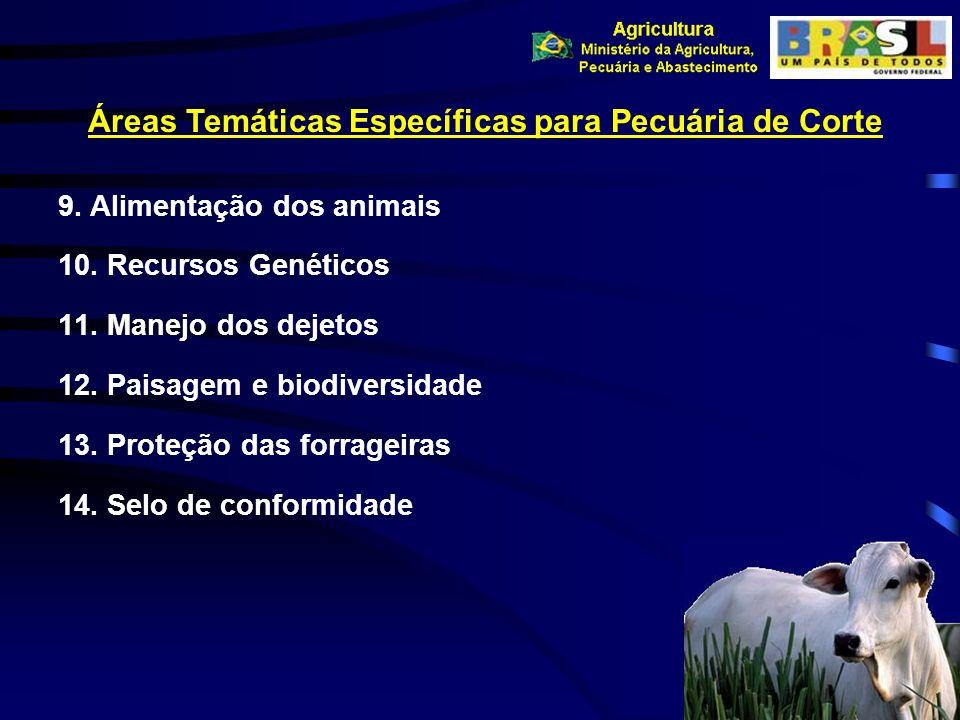 Áreas Temáticas Específicas para Pecuária de Corte 9. Alimentação dos animais 10. Recursos Genéticos 11. Manejo dos dejetos 12. Paisagem e biodiversid