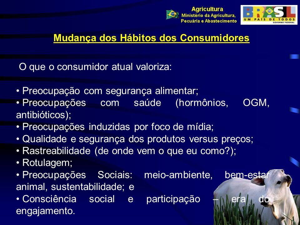 O que o consumidor atual valoriza: Preocupação com segurança alimentar; Preocupações com saúde (hormônios, OGM, antibióticos); Preocupações induzidas