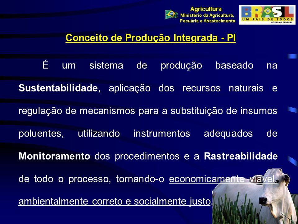 Conceito de Produção Integrada - PI É um sistema de produção baseado na Sustentabilidade, aplicação dos recursos naturais e regulação de mecanismos pa