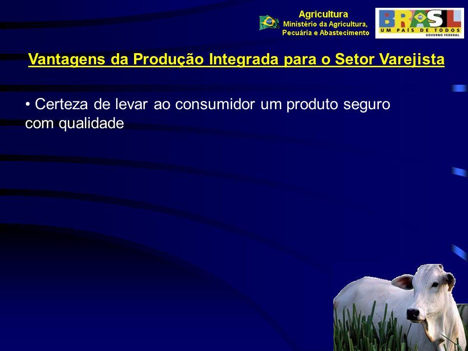 Vantagens da Produção Integrada para o Setor Varejista Certeza de levar ao consumidor um produto seguro com qualidade