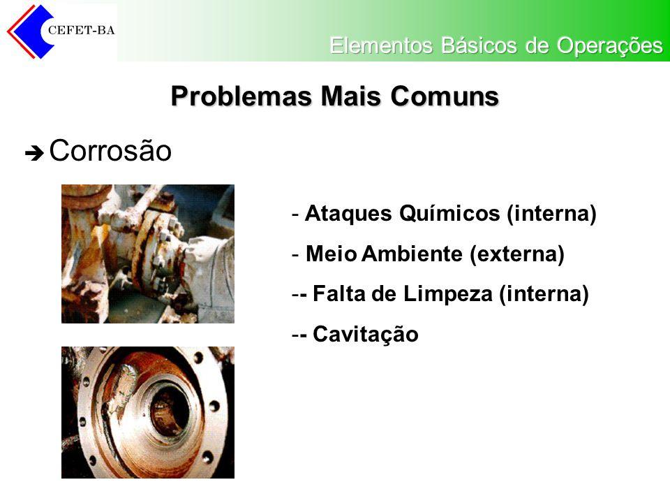 Problemas Mais Comuns Corrosão - Ataques Químicos (interna) - Meio Ambiente (externa) -- Falta de Limpeza (interna) -- Cavitação