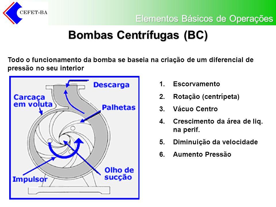 Bombas Centrífugas (BC) Todo o funcionamento da bomba se baseia na criação de um diferencial de pressão no seu interior 1.Escorvamento 2.Rotação (centrípeta) 3.Vácuo Centro 4.Crescimento da área de liq.