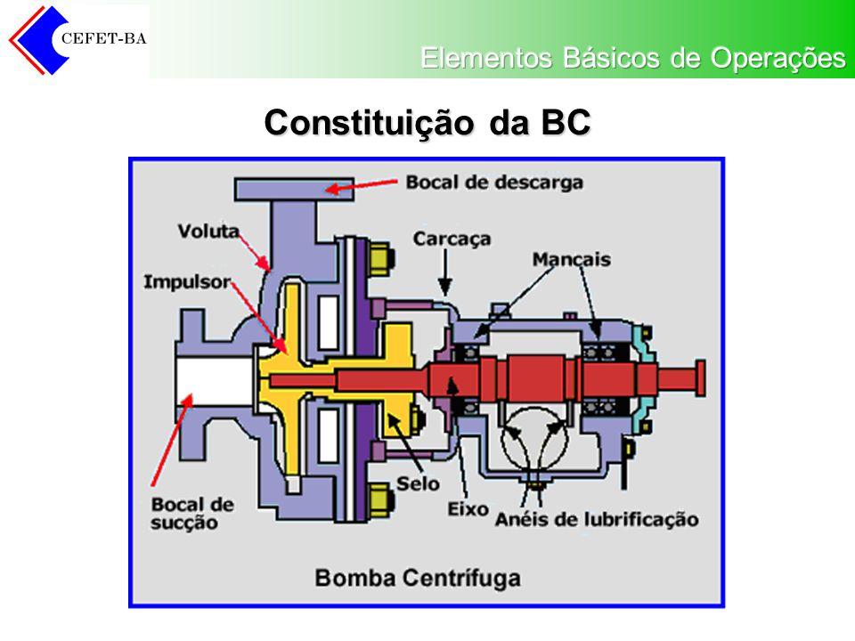 Constituição da BC