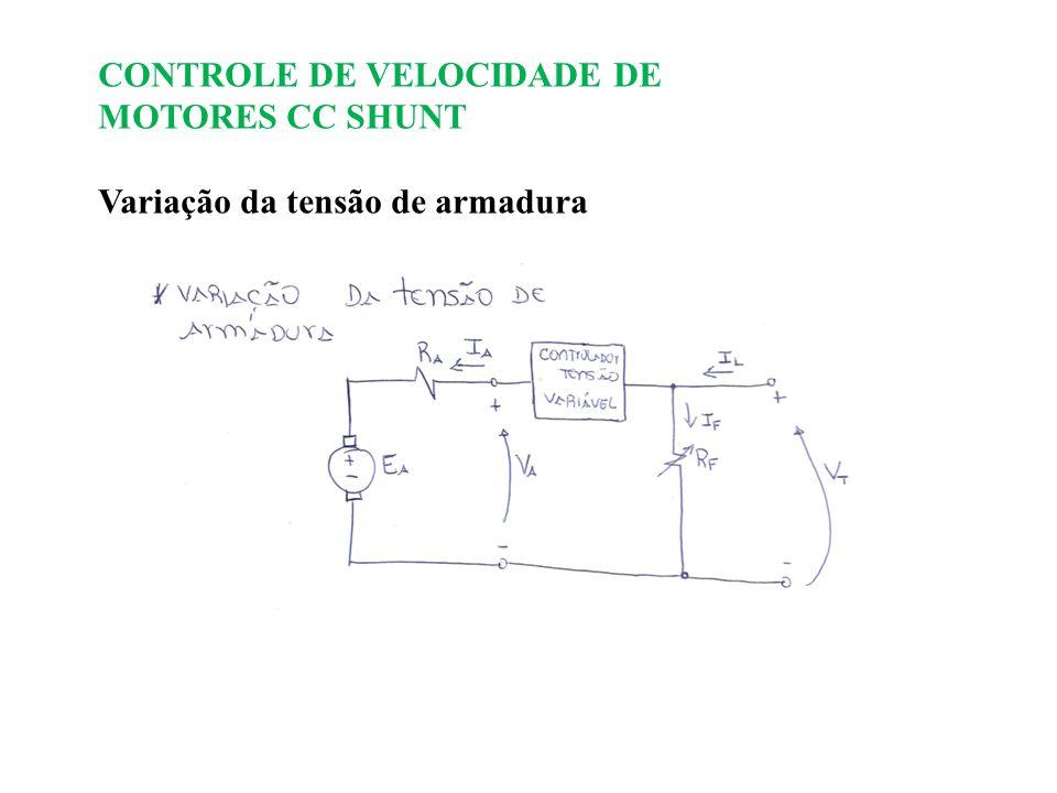 CONTROLE DE VELOCIDADE DE MOTORES CC SHUNT Variação da tensão de armadura