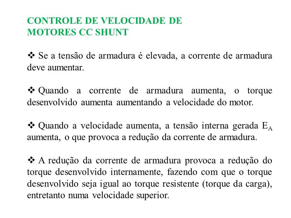 CONTROLE DE VELOCIDADE DE MOTORES CC SHUNT Se a tensão de armadura é elevada, a corrente de armadura deve aumentar.