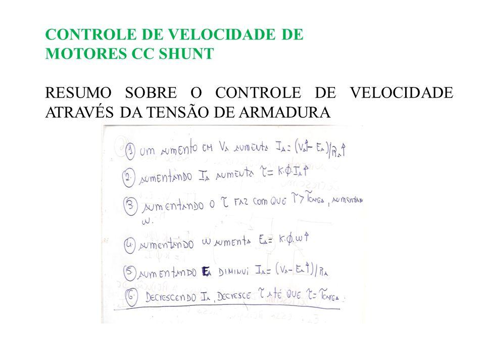 CONTROLE DE VELOCIDADE DE MOTORES CC SHUNT RESUMO SOBRE O CONTROLE DE VELOCIDADE ATRAVÉS DA TENSÃO DE ARMADURA