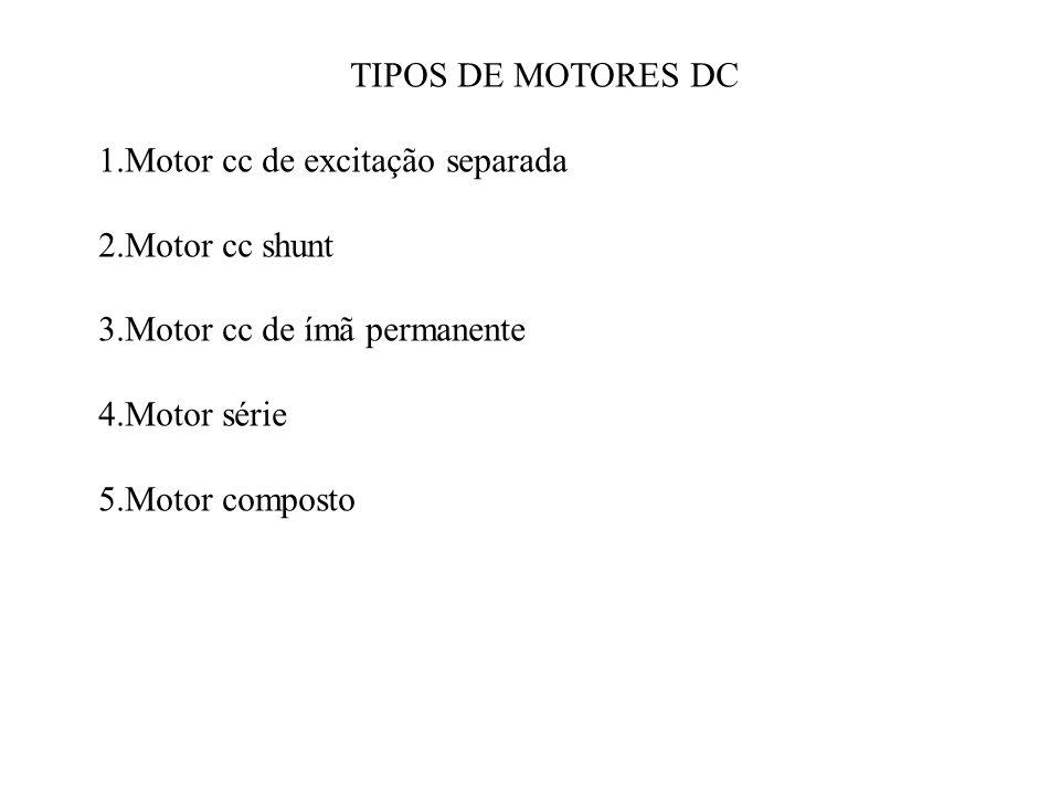 TIPOS DE MOTORES DC 1.Motor cc de excitação separada 2.Motor cc shunt 3.Motor cc de ímã permanente 4.Motor série 5.Motor composto