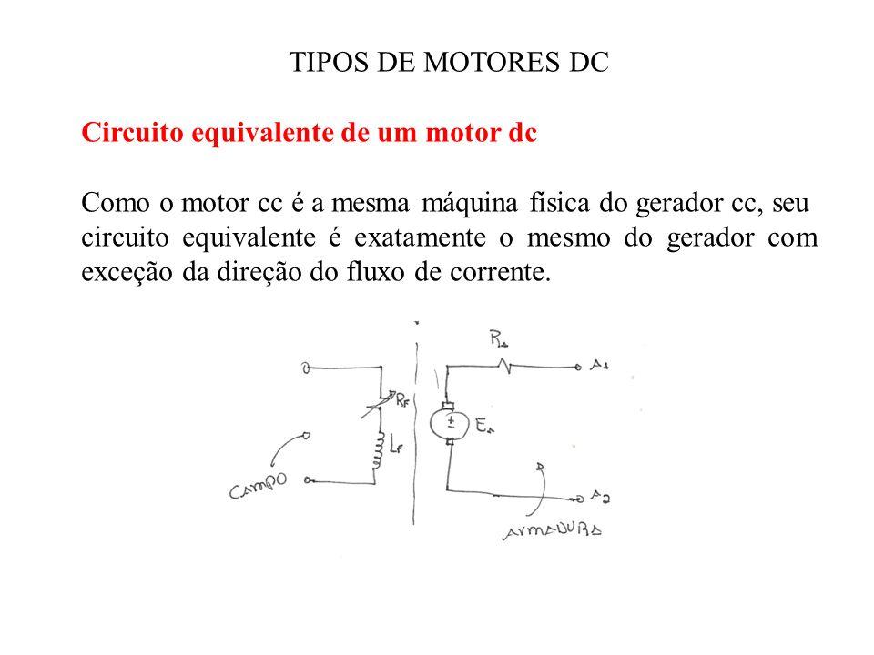 TIPOS DE MOTORES DC Circuito equivalente de um motor dc Como o motor cc é a mesma máquina física do gerador cc, seu circuito equivalente é exatamente o mesmo do gerador com exceção da direção do fluxo de corrente.