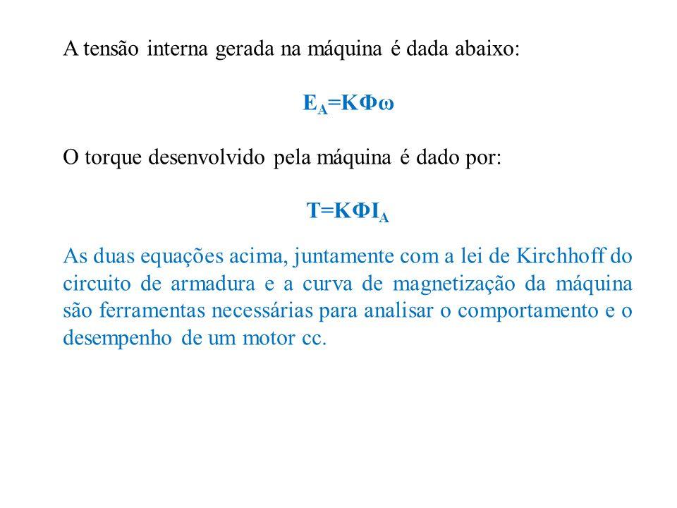 A tensão interna gerada na máquina é dada abaixo: E A =KΦω O torque desenvolvido pela máquina é dado por: T=KΦI A As duas equações acima, juntamente com a lei de Kirchhoff do circuito de armadura e a curva de magnetização da máquina são ferramentas necessárias para analisar o comportamento e o desempenho de um motor cc.