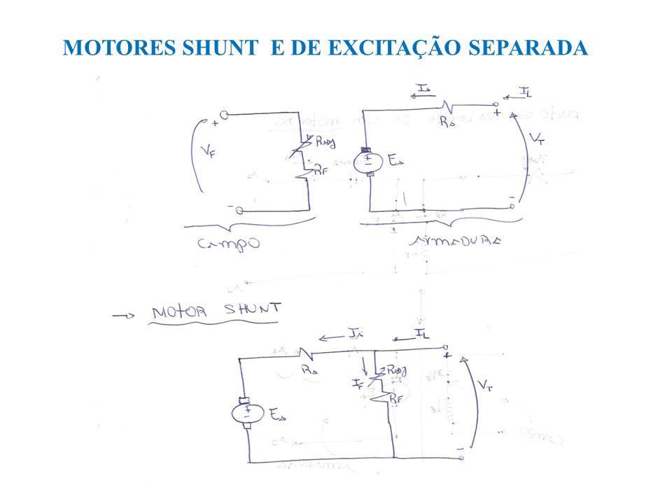 MOTORES SHUNT E DE EXCITAÇÃO SEPARADA