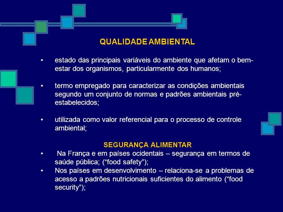 QUALIDADE AMBIENTAL estado das principais variáveis do ambiente que afetam o bem- estar dos organismos, particularmente dos humanos; termo empregado p