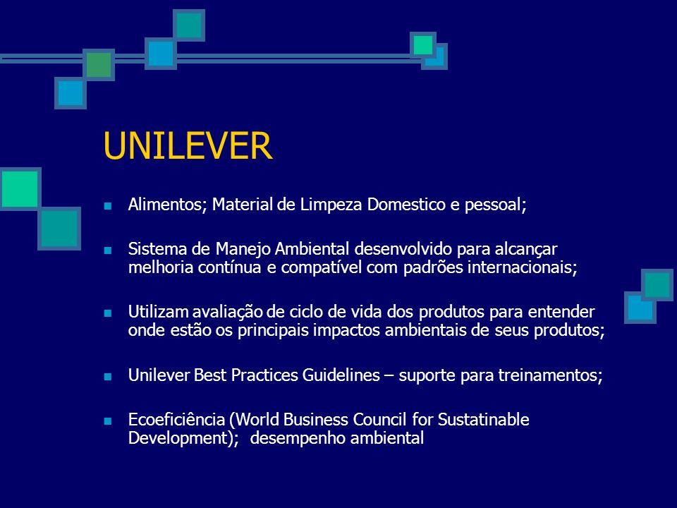 UNILEVER Alimentos; Material de Limpeza Domestico e pessoal; Sistema de Manejo Ambiental desenvolvido para alcançar melhoria contínua e compatível com