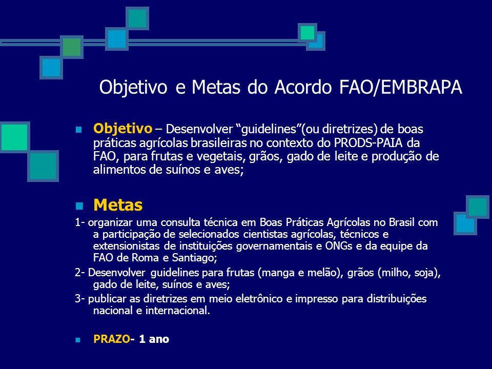 Objetivo e Metas do Acordo FAO/EMBRAPA Objetivo – Desenvolver guidelines(ou diretrizes) de boas práticas agrícolas brasileiras no contexto do PRODS-PA
