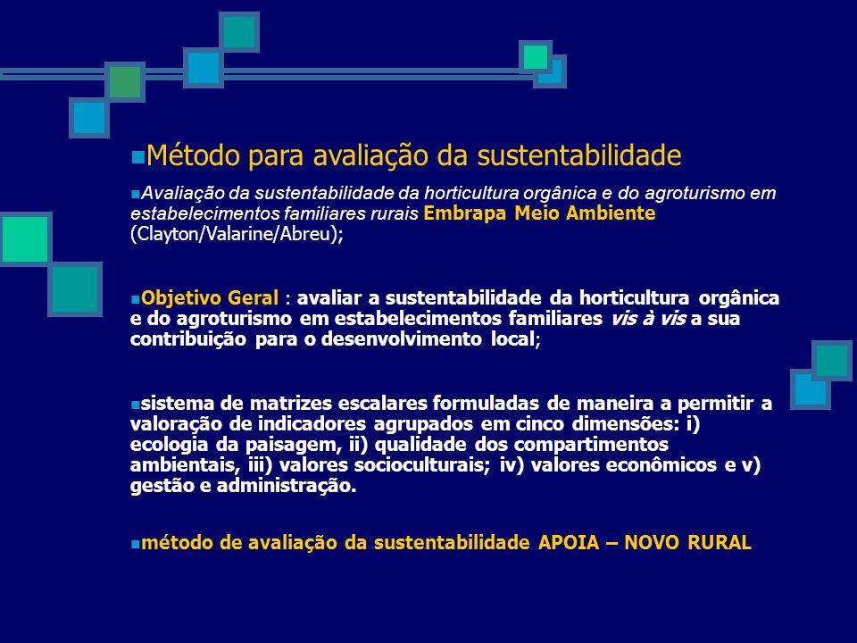 Método para avaliação da sustentabilidade Avaliação da sustentabilidade da horticultura orgânica e do agroturismo em estabelecimentos familiares rurai