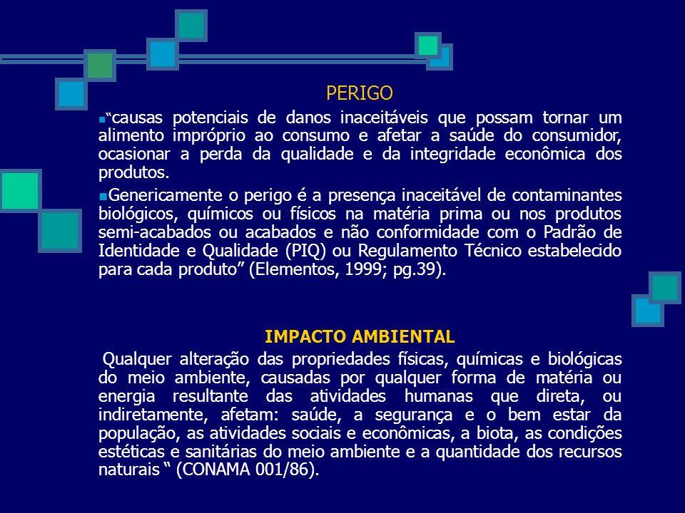 EUREP- Euro-Retailer Produce EUREP-GAP Diretrizes para boas práticas para hortifrutis; Não estabelece métodos a serem utilizados para as ações obrigatórias e nem para as ações recomendadas.