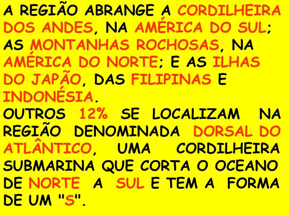 A REGIÃO ABRANGE A CORDILHEIRA DOS ANDES, NA AMÉRICA DO SUL; AS MONTANHAS ROCHOSAS, NA AMÉRICA DO NORTE; E AS ILHAS DO JAPÃO, DAS FILIPINAS E INDONÉSI