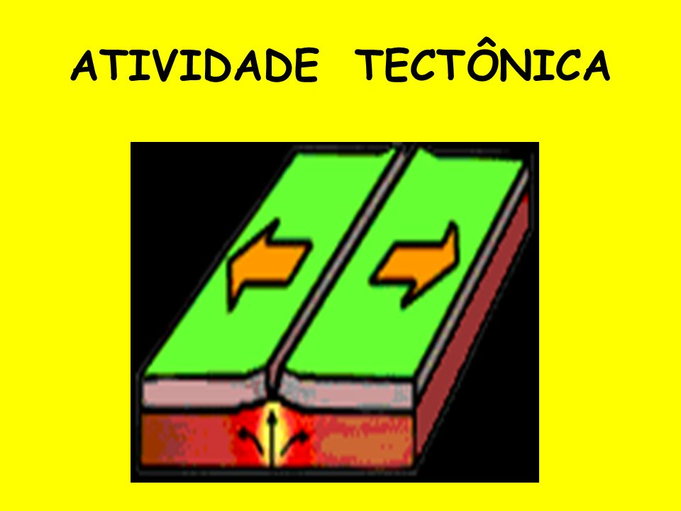 ATIVIDADE TECTÔNICA
