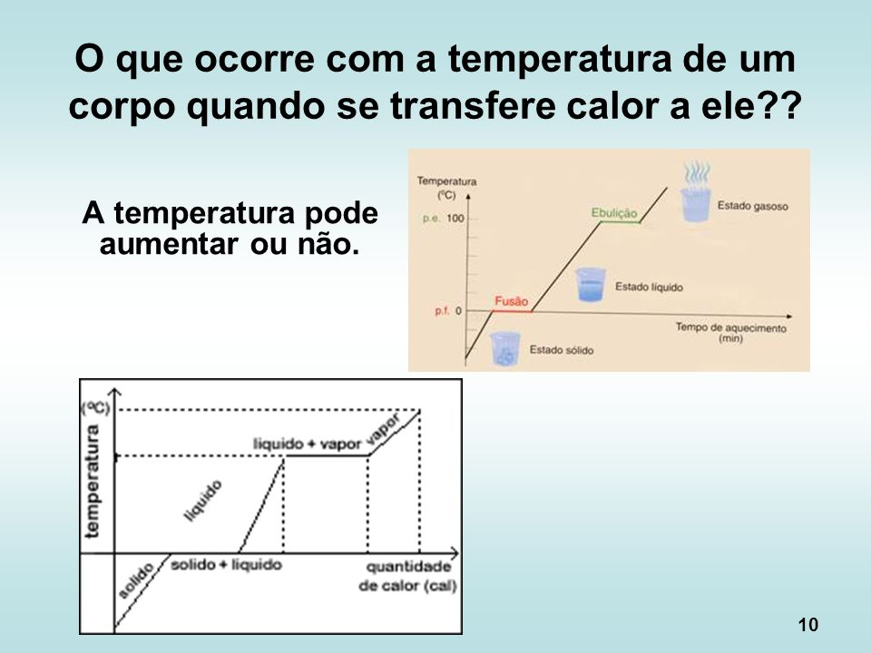 10 O que ocorre com a temperatura de um corpo quando se transfere calor a ele?? A temperatura pode aumentar ou não.