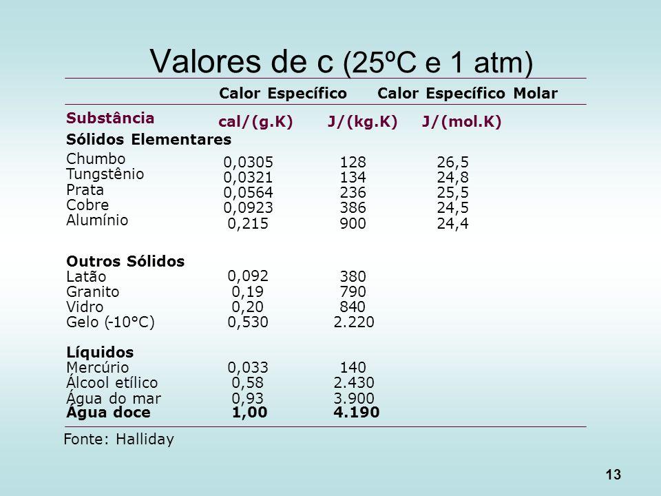 13 Valores de c (25ºC e 1 atm)