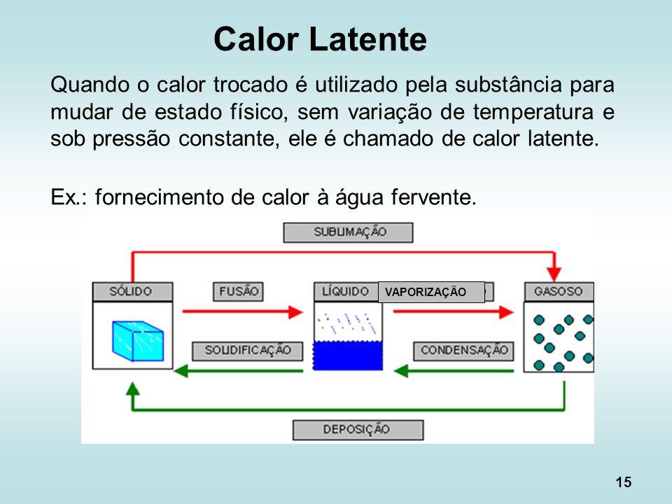 15 Calor Latente Quando o calor trocado é utilizado pela substância para mudar de estado físico, sem variação de temperatura e sob pressão constante,
