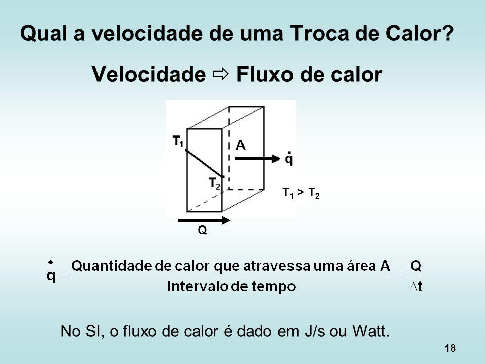 18 Qual a velocidade de uma Troca de Calor? Velocidade Fluxo de calor No SI, o fluxo de calor é dado em J/s ou Watt. A T 1 > T 2 Q
