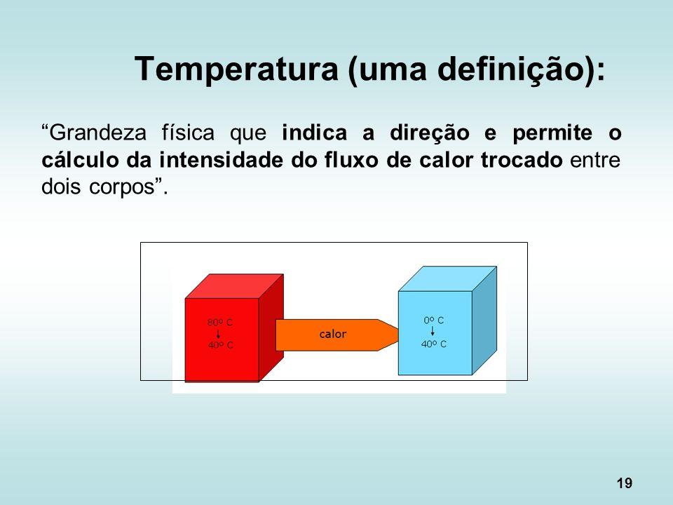 19 Grandeza física que indica a direção e permite o cálculo da intensidade do fluxo de calor trocado entre dois corpos. Temperatura (uma definição):