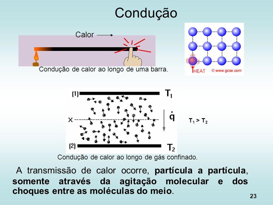 23 Condução A transmissão de calor ocorre, partícula a partícula, somente através da agitação molecular e dos choques entre as moléculas do meio. Calo
