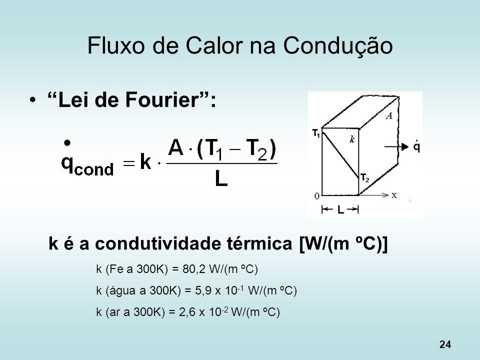 24 Fluxo de Calor na Condução Lei de Fourier: k é a condutividade térmica [W/(m ºC)] k (Fe a 300K) = 80,2 W/(m ºC) k (água a 300K) = 5,9 x 10 -1 W/(m
