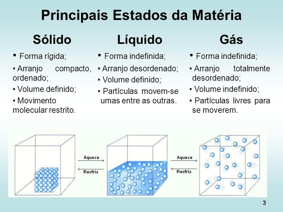 3 Gás Forma indefinida; Arranjo totalmente desordenado; Volume indefinido; Partículas livres para se moverem. Principais Estados da Matéria Sólido For