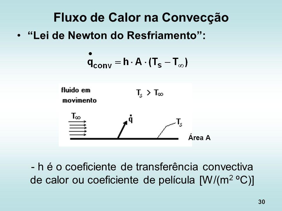 30 Fluxo de Calor na Convecção Lei de Newton do Resfriamento: - h é o coeficiente de transferência convectiva de calor ou coeficiente de película [W/(