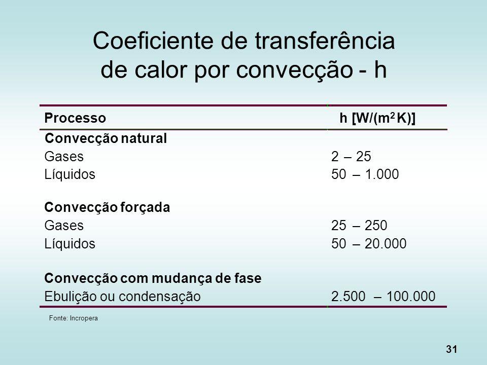 31 Coeficiente de transferência de calor por convecção - h Processo h [W/(m 2 K)] Convecção natural Gases Líquidos 2– 25 50– 1.000 Convecção forçada G