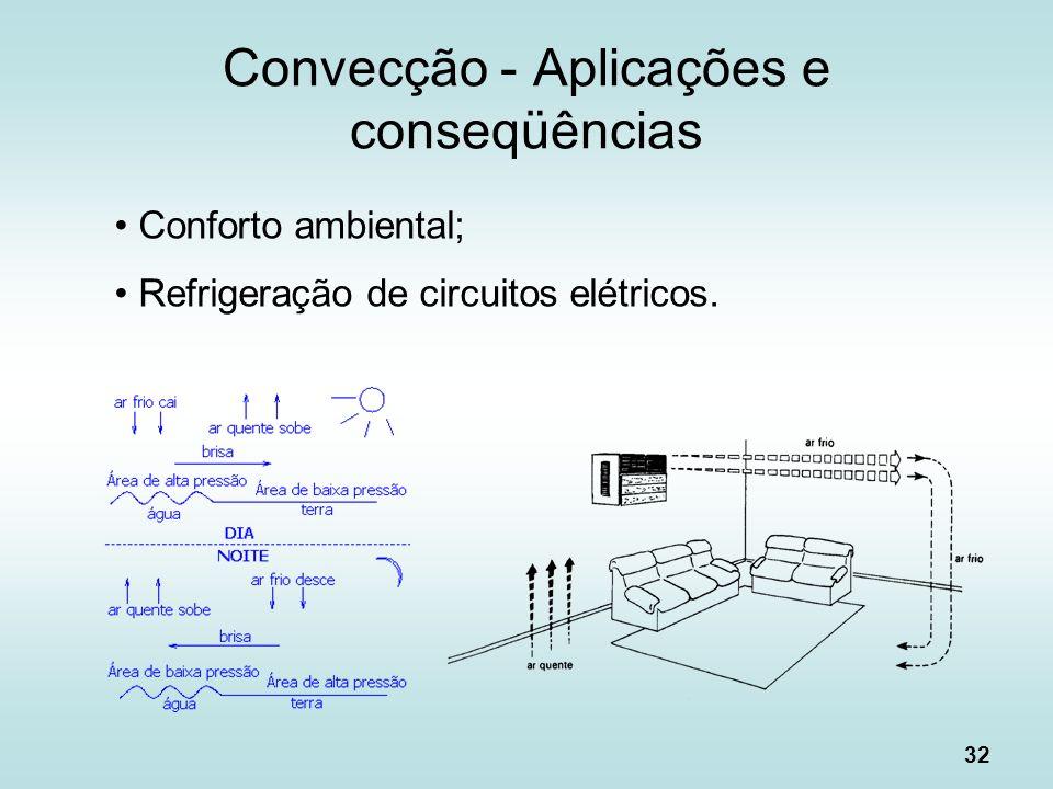 32 Convecção - Aplicações e conseqüências Conforto ambiental; Refrigeração de circuitos elétricos.