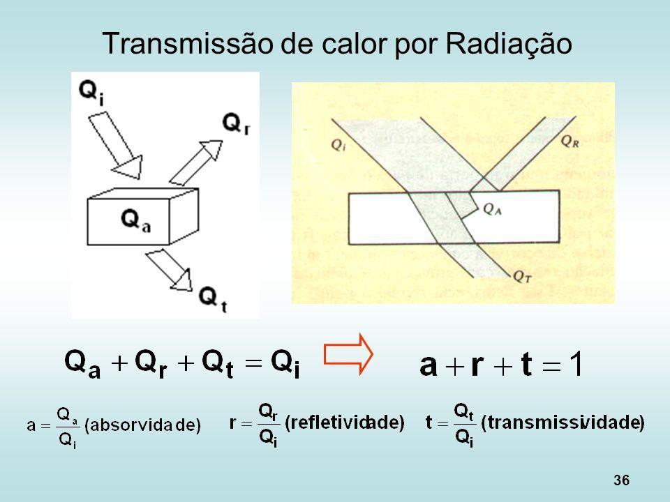 36 Transmissão de calor por Radiação