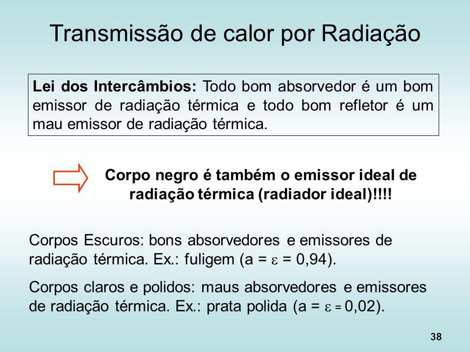 38 Transmissão de calor por Radiação Lei dos Intercâmbios: Todo bom absorvedor é um bom emissor de radiação térmica e todo bom refletor é um mau emiss