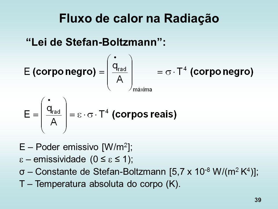 39 Fluxo de calor na Radiação Lei de Stefan-Boltzmann: E – Poder emissivo [W/m 2 ]; – emissividade (0 1); σ – Constante de Stefan-Boltzmann [5,7 x 10
