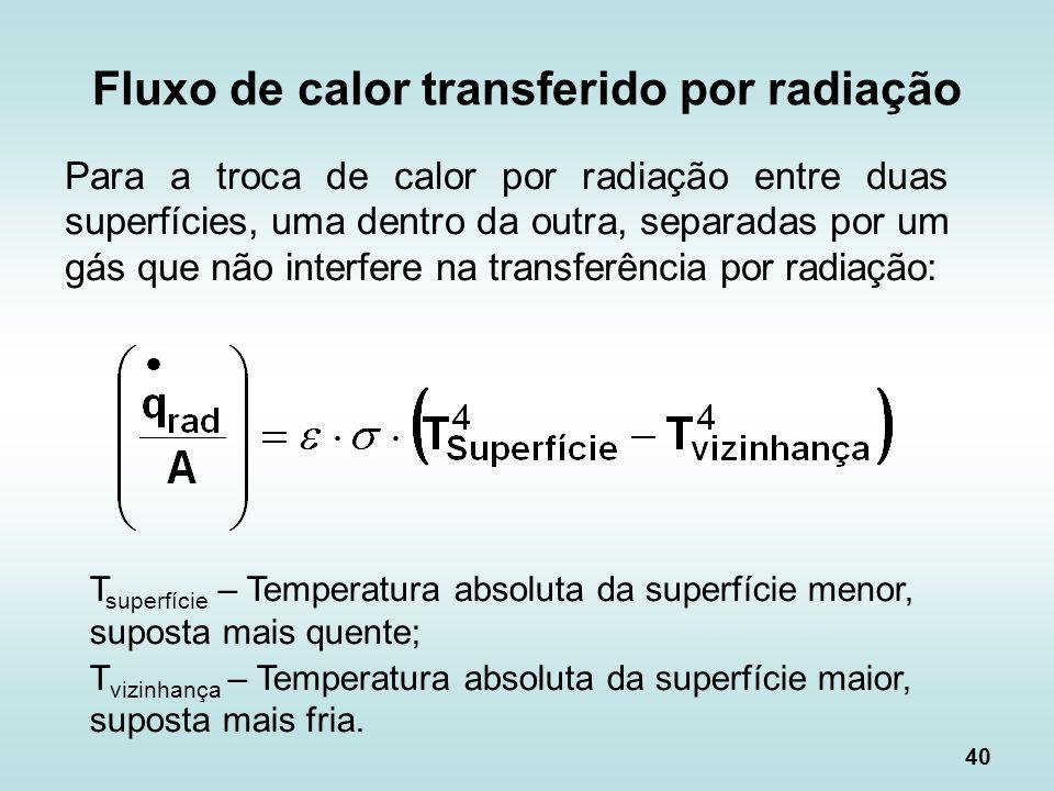 40 Fluxo de calor transferido por radiação Para a troca de calor por radiação entre duas superfícies, uma dentro da outra, separadas por um gás que nã