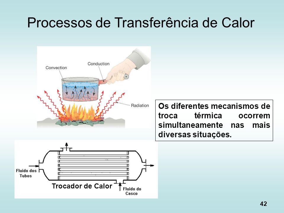 42 Processos de Transferência de Calor Trocador de Calor Os diferentes mecanismos de troca térmica ocorrem simultaneamente nas mais diversas situações