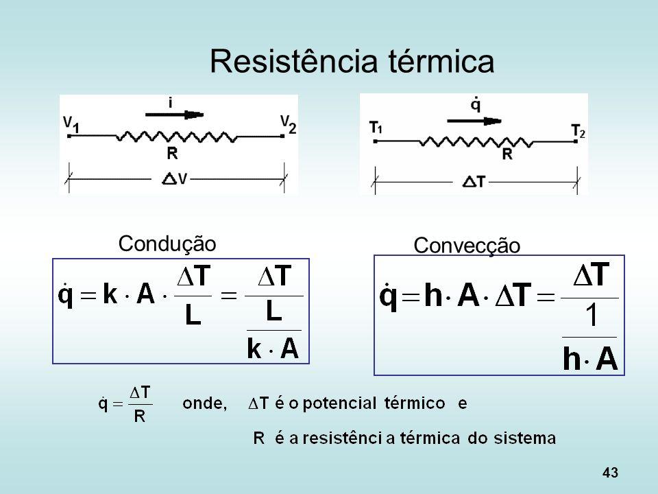 43 Resistência térmica Condução Convecção