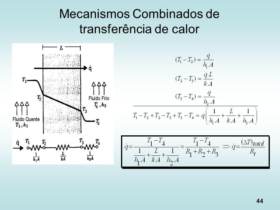 44 Mecanismos Combinados de transferência de calor